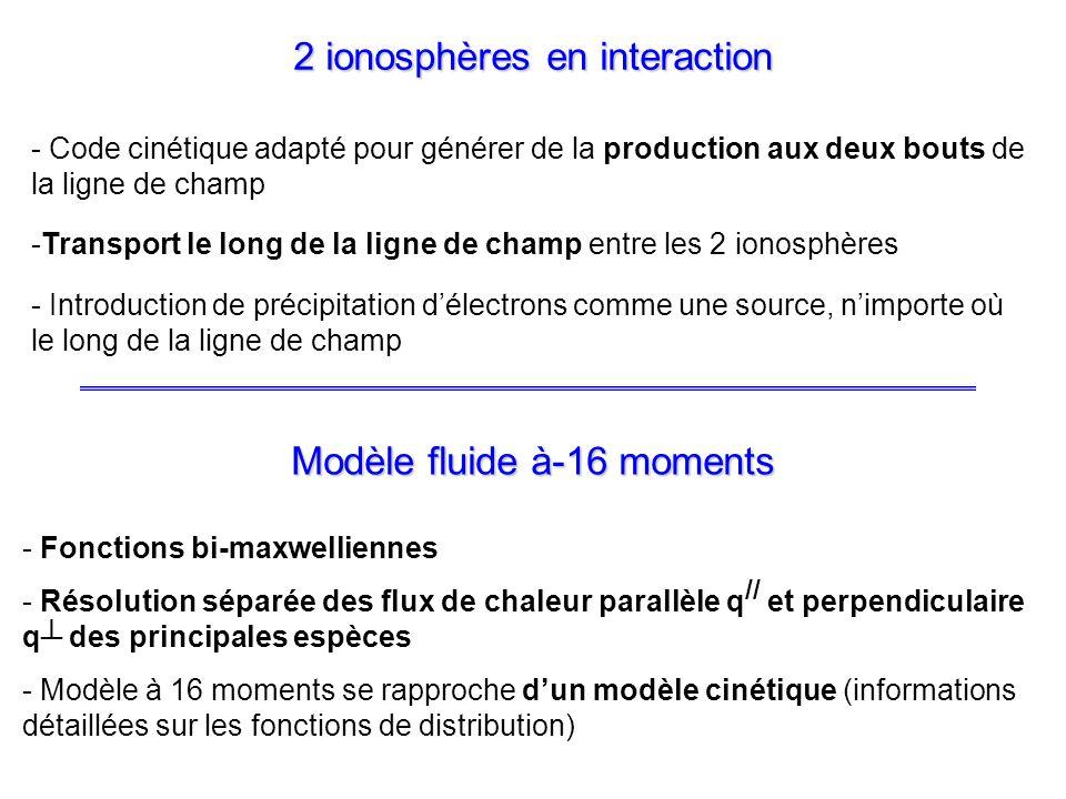 - Code cinétique adapté pour générer de la production aux deux bouts de la ligne de champ -Transport le long de la ligne de champ entre les 2 ionosphères - Introduction de précipitation délectrons comme une source, nimporte où le long de la ligne de champ 2 ionosphères en interaction Modèle fluide à-16 moments - Fonctions bi-maxwelliennes - Résolution séparée des flux de chaleur parallèle q // et perpendiculaire q des principales espèces - Modèle à 16 moments se rapproche dun modèle cinétique (informations détaillées sur les fonctions de distribution)