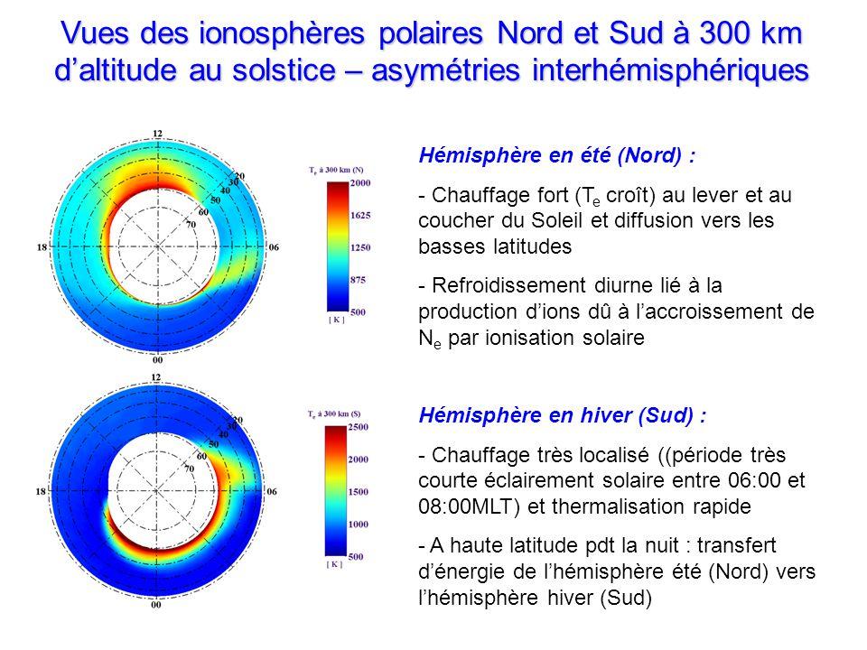 Vues des ionosphères polaires Nord et Sud à 300 km daltitude au solstice – asymétries interhémisphériques Hémisphère en été (Nord) : - Chauffage fort (T e croît) au lever et au coucher du Soleil et diffusion vers les basses latitudes - Refroidissement diurne lié à la production dions dû à laccroissement de N e par ionisation solaire Hémisphère en hiver (Sud) : - Chauffage très localisé ((période très courte éclairement solaire entre 06:00 et 08:00MLT) et thermalisation rapide - A haute latitude pdt la nuit : transfert dénergie de lhémisphère été (Nord) vers lhémisphère hiver (Sud)