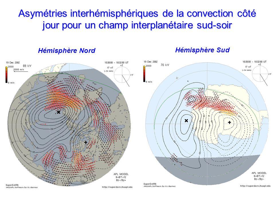 Asymétries interhémisphériques de la convection côté jour pour un champ interplanétaire sud-soir Hémisphère Nord Hémisphère Sud