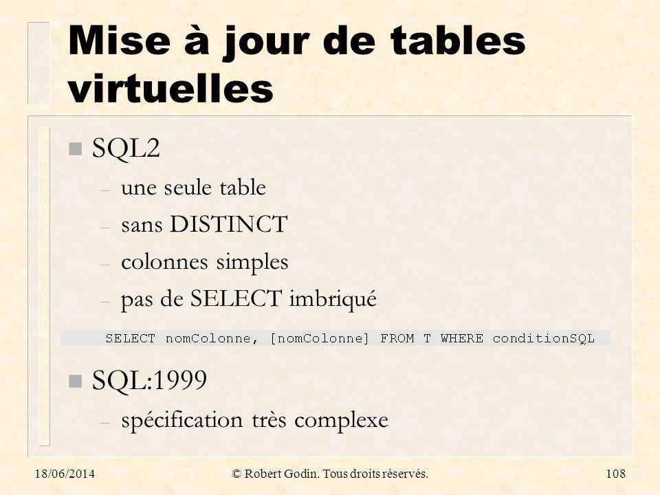 18/06/2014© Robert Godin. Tous droits réservés.108 Mise à jour de tables virtuelles n SQL2 – une seule table – sans DISTINCT – colonnes simples – pas