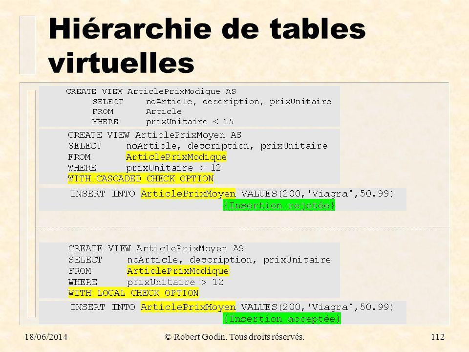 18/06/2014© Robert Godin. Tous droits réservés.112 Hiérarchie de tables virtuelles