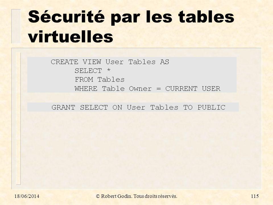 18/06/2014© Robert Godin. Tous droits réservés.115 Sécurité par les tables virtuelles