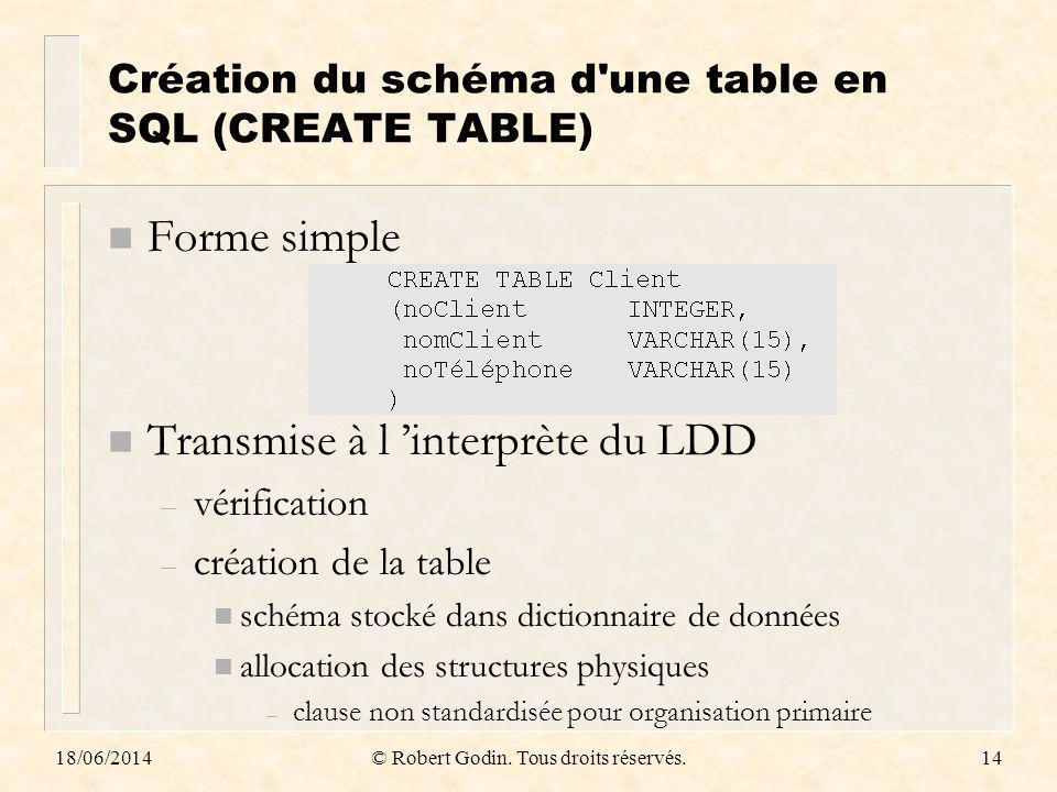 18/06/2014© Robert Godin. Tous droits réservés.14 Création du schéma d'une table en SQL (CREATE TABLE) n Forme simple n Transmise à l interprète du LD