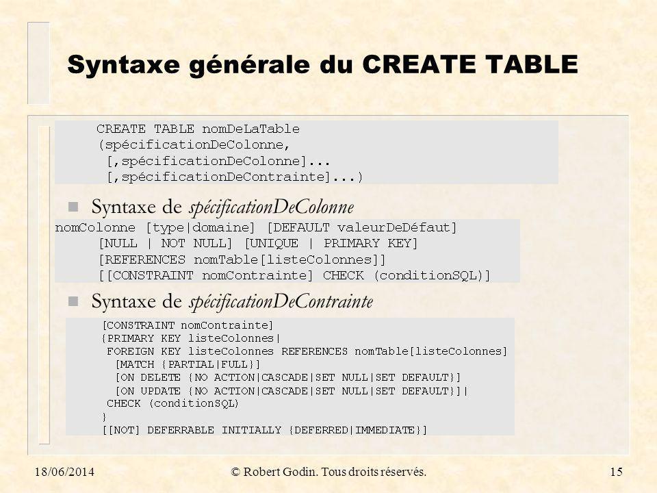 18/06/2014© Robert Godin. Tous droits réservés.15 Syntaxe générale du CREATE TABLE n Syntaxe de spécificationDeColonne n Syntaxe de spécificationDeCon