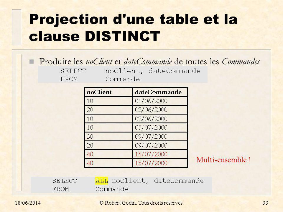 18/06/2014© Robert Godin. Tous droits réservés.33 Projection d'une table et la clause DISTINCT n Produire les noClient et dateCommande de toutes les C