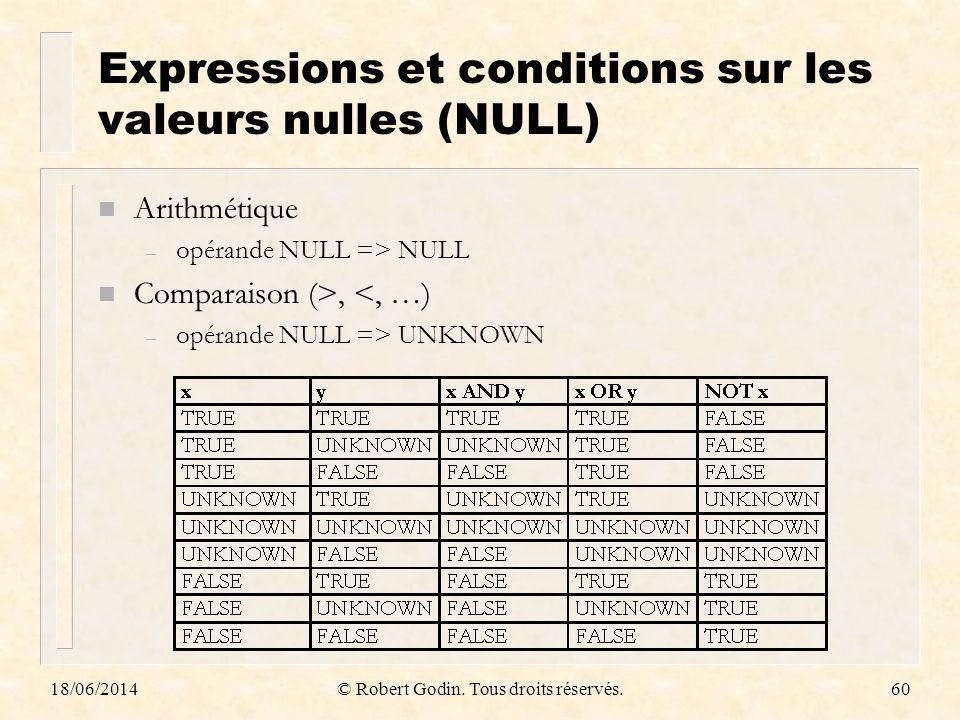 18/06/2014© Robert Godin. Tous droits réservés.60 Expressions et conditions sur les valeurs nulles (NULL) n Arithmétique – opérande NULL => NULL n Com