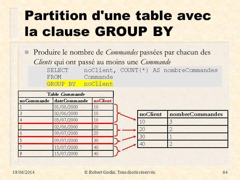 18/06/2014© Robert Godin. Tous droits réservés.64 Partition d'une table avec la clause GROUP BY n Produire le nombre de Commandes passées par chacun d
