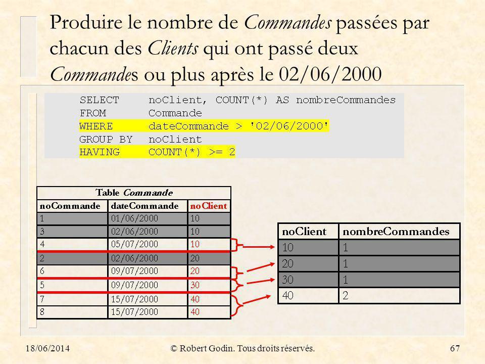 18/06/2014© Robert Godin. Tous droits réservés.67 Produire le nombre de Commandes passées par chacun des Clients qui ont passé deux Commandes ou plus