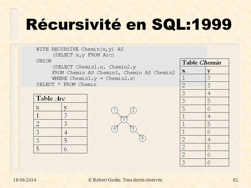 18/06/2014© Robert Godin. Tous droits réservés.82 Récursivité en SQL:1999
