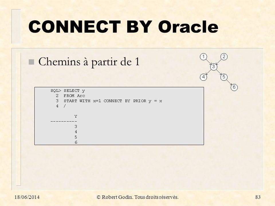 18/06/2014© Robert Godin. Tous droits réservés.83 CONNECT BY Oracle n Chemins à partir de 1