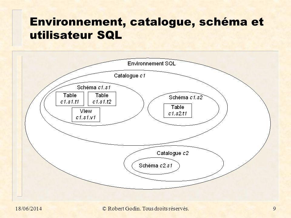 18/06/2014© Robert Godin. Tous droits réservés.9 Environnement, catalogue, schéma et utilisateur SQL