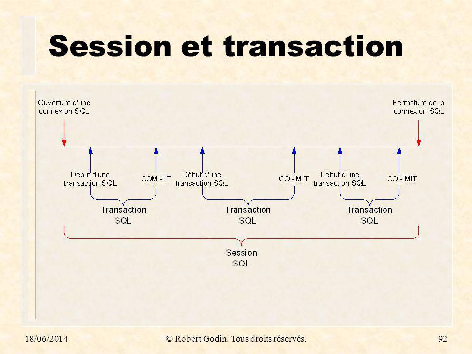18/06/2014© Robert Godin. Tous droits réservés.92 Session et transaction