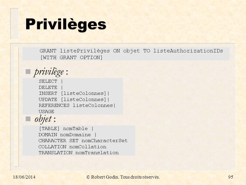 18/06/2014© Robert Godin. Tous droits réservés.95 Privilèges n privilège : n objet :