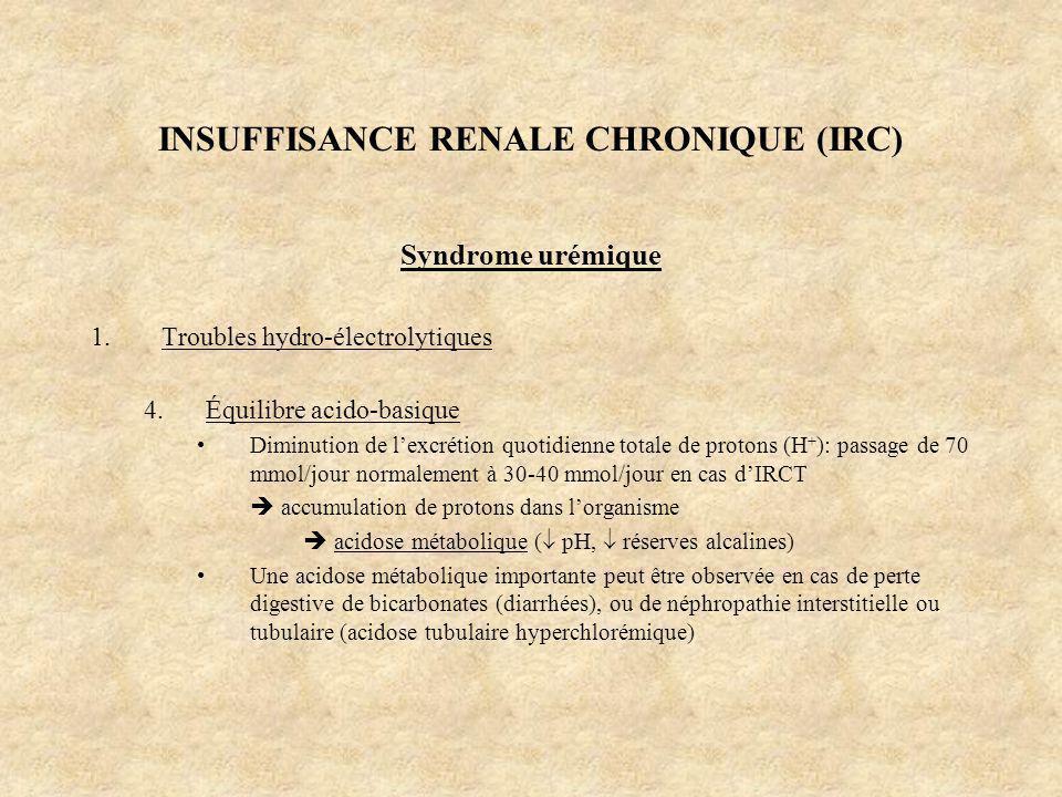 INSUFFISANCE RENALE CHRONIQUE (IRC) Syndrome urémique 1.Troubles hydro-électrolytiques 4.Équilibre acido-basique Diminution de lexcrétion quotidienne