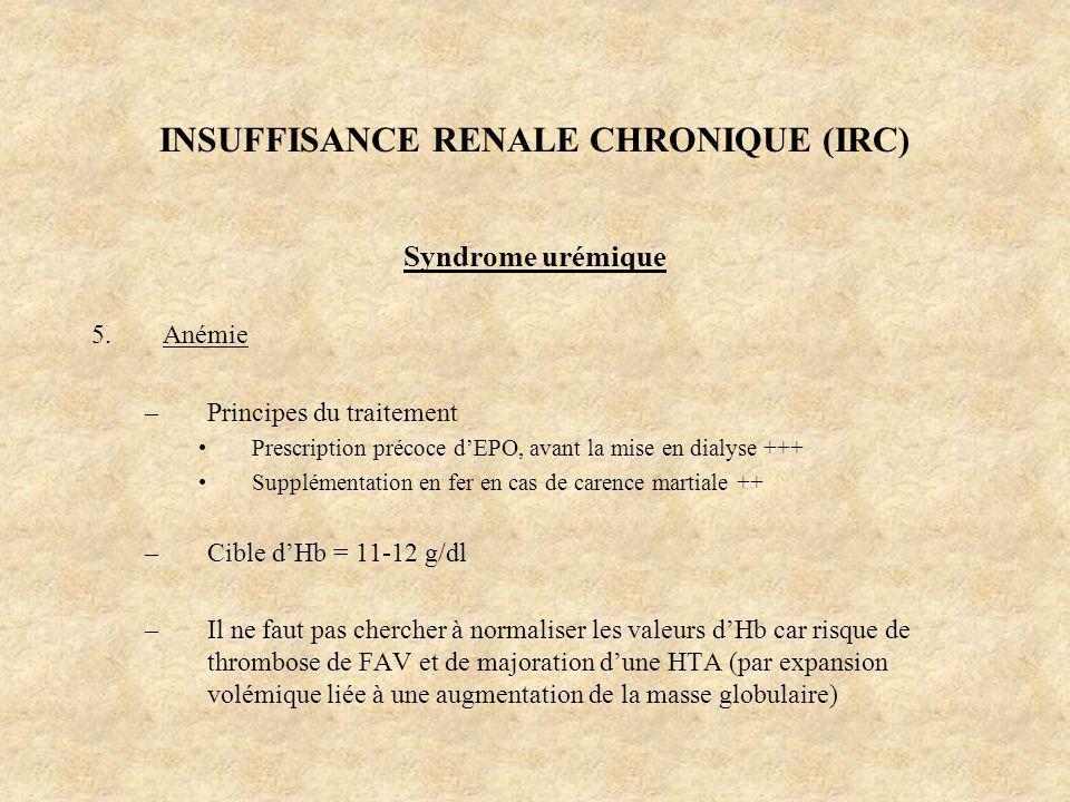 INSUFFISANCE RENALE CHRONIQUE (IRC) Syndrome urémique 5.Anémie –Principes du traitement Prescription précoce dEPO, avant la mise en dialyse +++ Supplé