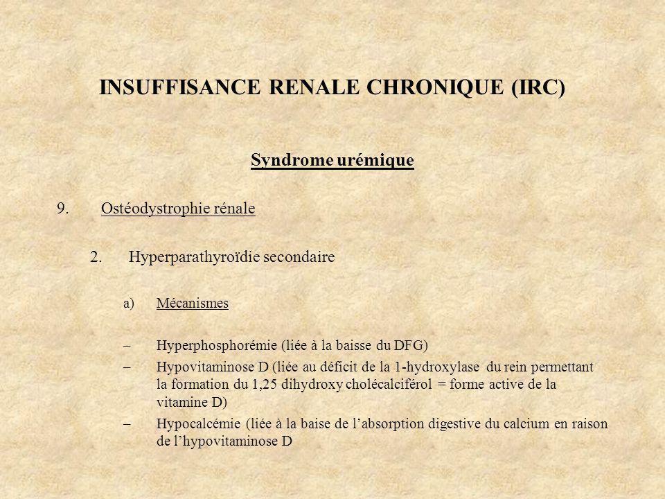 INSUFFISANCE RENALE CHRONIQUE (IRC) Syndrome urémique 9.Ostéodystrophie rénale 2.Hyperparathyroïdie secondaire a)Mécanismes –Hyperphosphorémie (liée à