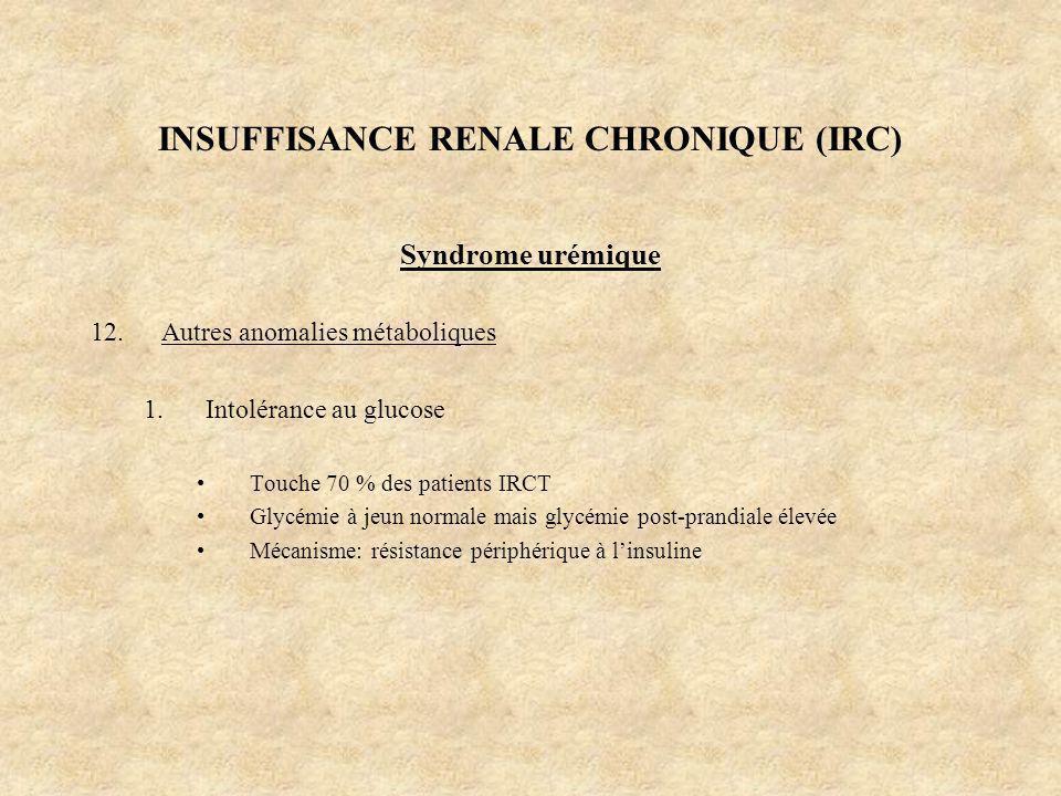 INSUFFISANCE RENALE CHRONIQUE (IRC) Syndrome urémique 12.Autres anomalies métaboliques 1.Intolérance au glucose Touche 70 % des patients IRCT Glycémie