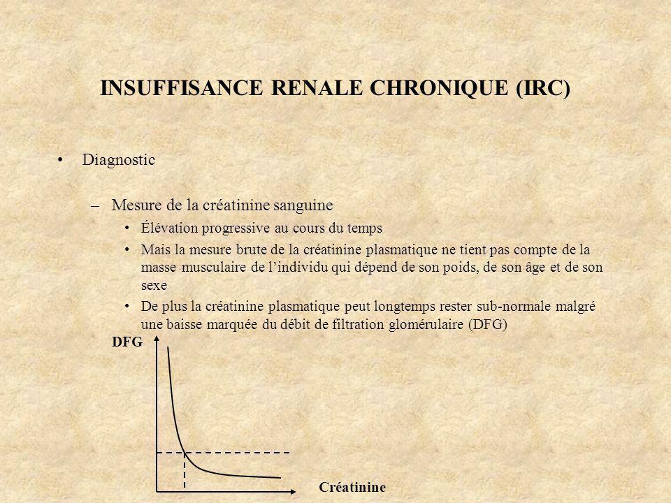 INSUFFISANCE RENALE CHRONIQUE (IRC) Diagnostic –Mesure de la créatinine sanguine Élévation progressive au cours du temps Mais la mesure brute de la cr