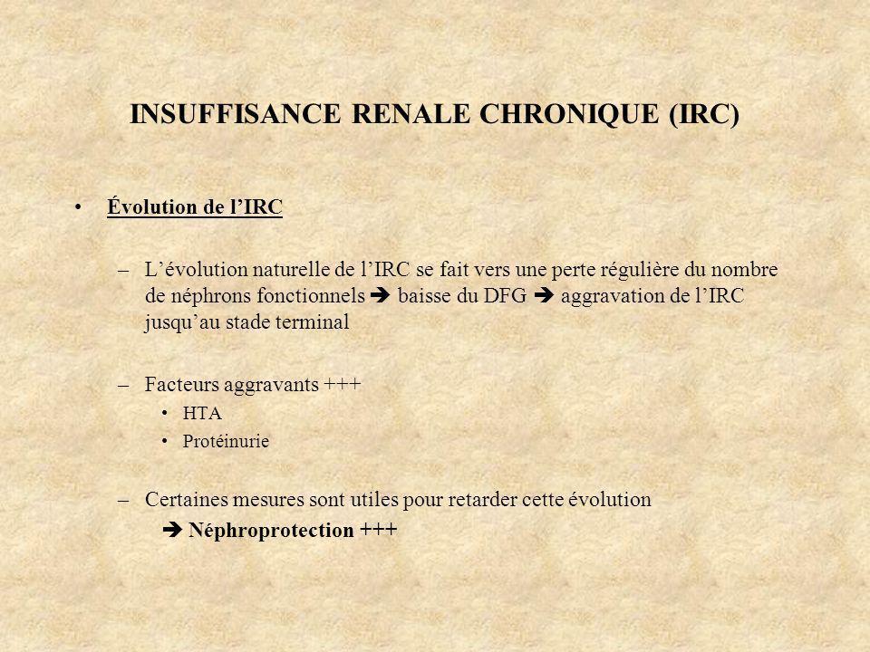 INSUFFISANCE RENALE CHRONIQUE (IRC) Évolution de lIRC –Lévolution naturelle de lIRC se fait vers une perte régulière du nombre de néphrons fonctionnel