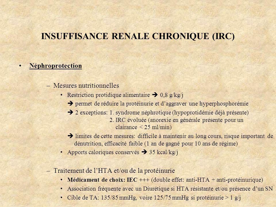 INSUFFISANCE RENALE CHRONIQUE (IRC) Néphroprotection –Mesures nutritionnelles Restriction protidique alimentaire 0,8 g/kg/j permet de réduire la proté