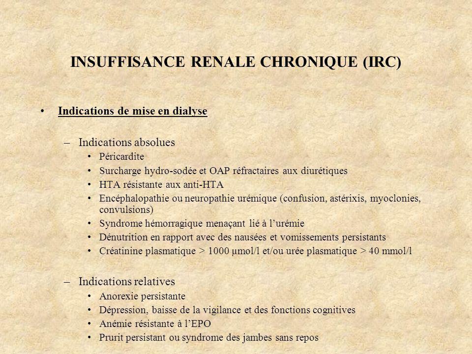 INSUFFISANCE RENALE CHRONIQUE (IRC) Indications de mise en dialyse –Indications absolues Péricardite Surcharge hydro-sodée et OAP réfractaires aux diu