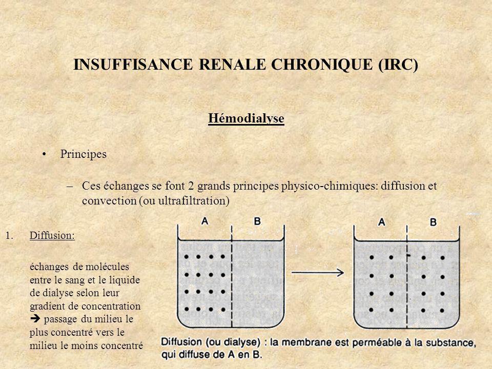INSUFFISANCE RENALE CHRONIQUE (IRC) Hémodialyse Principes –Ces échanges se font 2 grands principes physico-chimiques: diffusion et convection (ou ultr