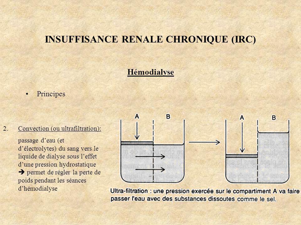 INSUFFISANCE RENALE CHRONIQUE (IRC) 2.Convection (ou ultrafiltration): passage deau (et délectrolytes) du sang vers le liquide de dialyse sous leffet
