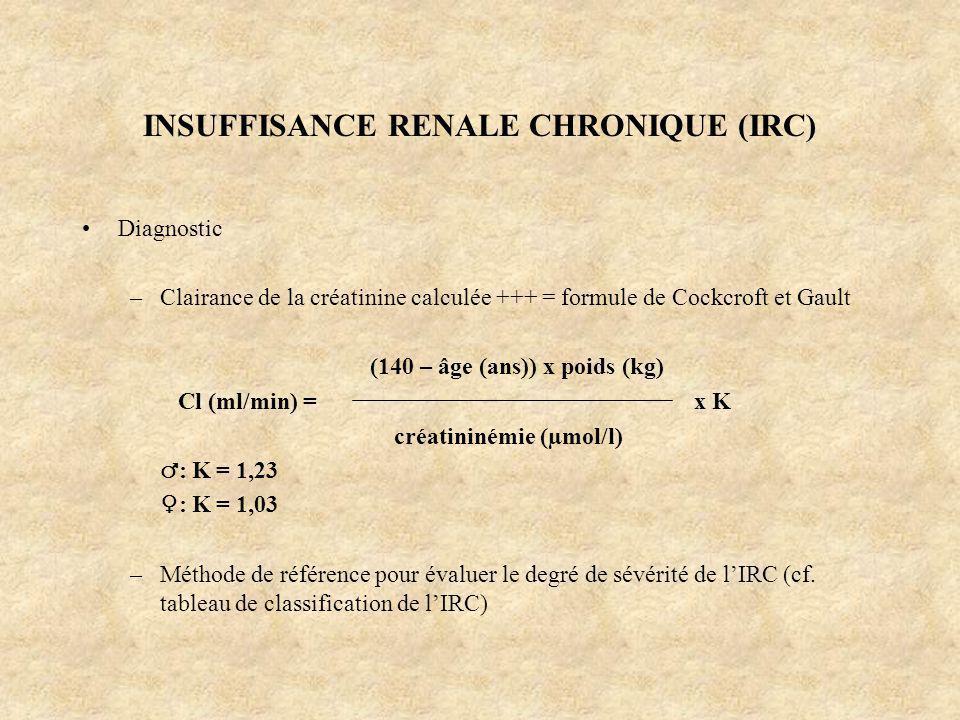 INSUFFISANCE RENALE CHRONIQUE (IRC) Diagnostic –Clairance de la créatinine calculée +++ = formule de Cockcroft et Gault (140 – âge (ans)) x poids (kg)