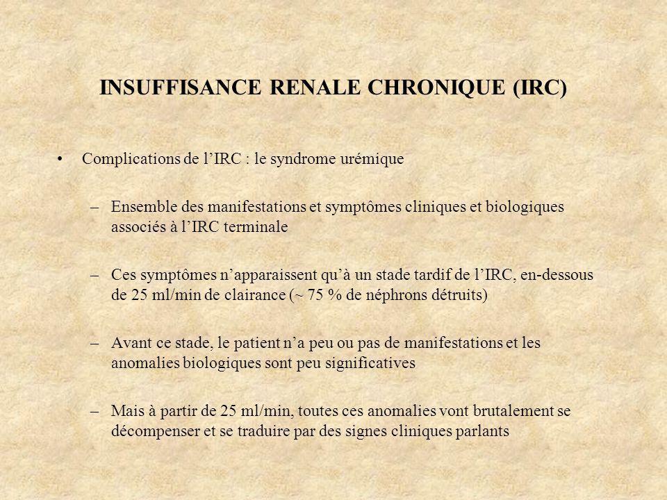 INSUFFISANCE RENALE CHRONIQUE (IRC) Complications de lIRC : le syndrome urémique –Ensemble des manifestations et symptômes cliniques et biologiques as