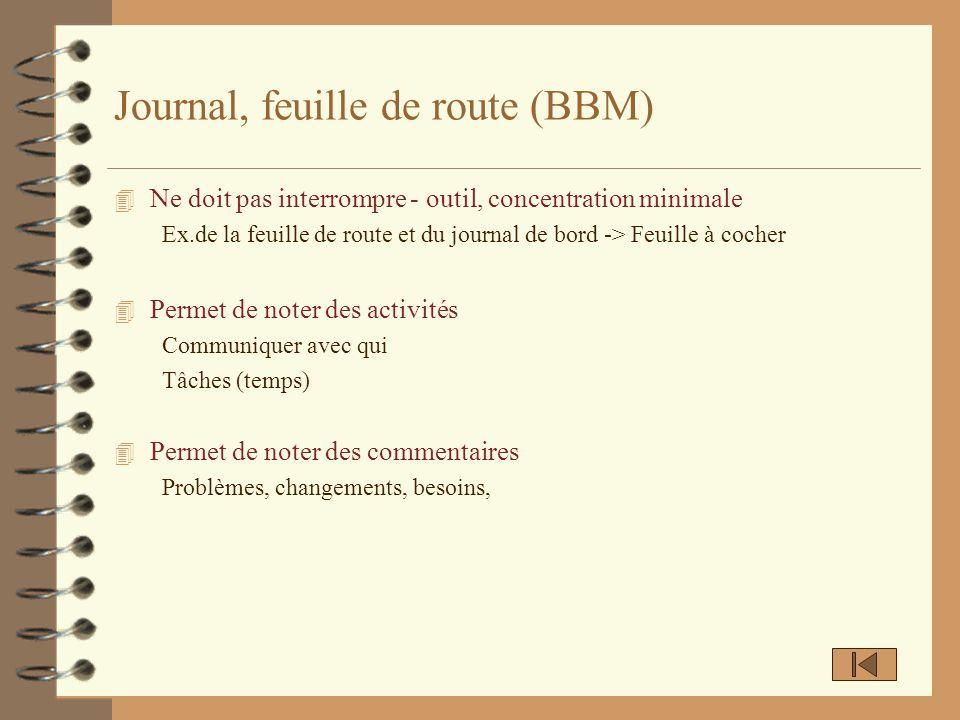 Journal, feuille de route (BBM) 4 Ne doit pas interrompre - outil, concentration minimale Ex.de la feuille de route et du journal de bord -> Feuille à