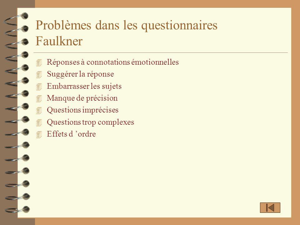 Problèmes dans les questionnaires Faulkner 4 Réponses à connotations émotionnelles 4 Suggérer la réponse 4 Embarrasser les sujets 4 Manque de précisio