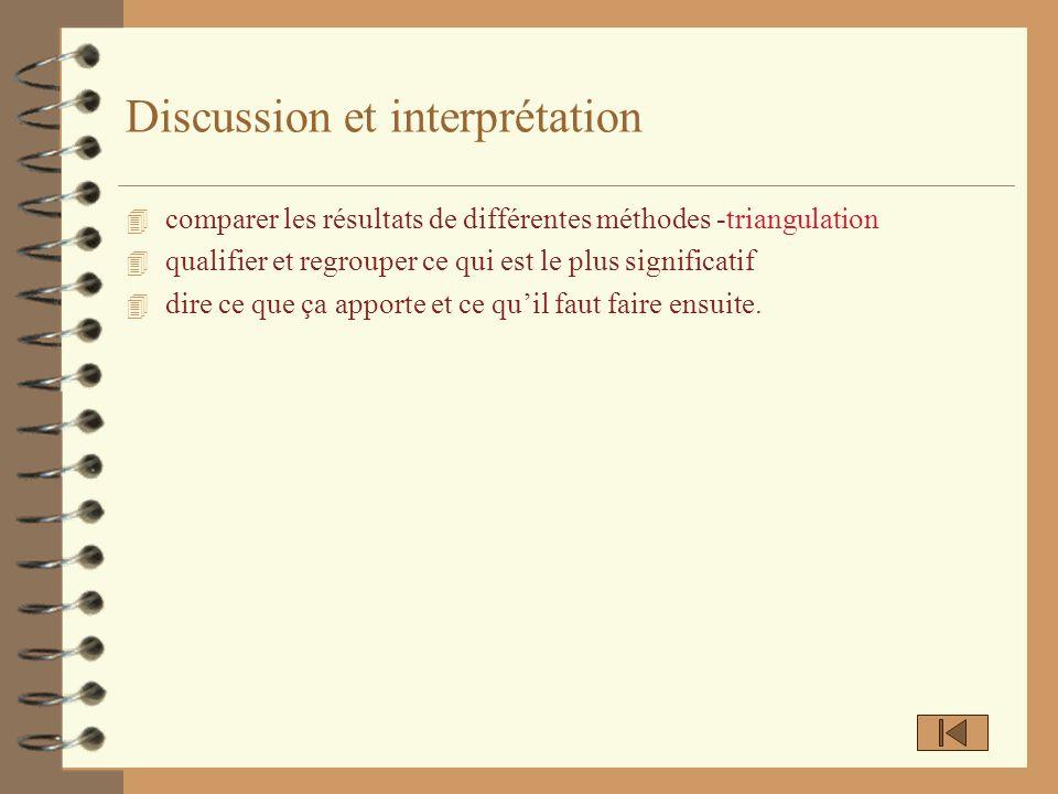 Discussion et interprétation 4 comparer les résultats de différentes méthodes -triangulation 4 qualifier et regrouper ce qui est le plus significatif