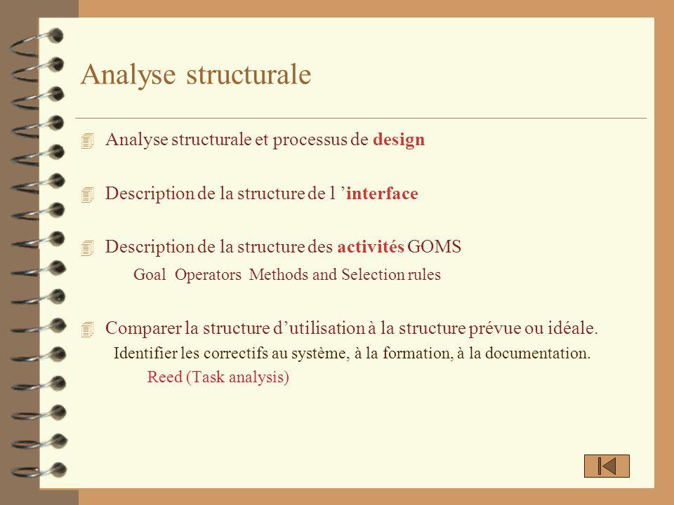 Analyse structurale 4 Analyse structurale et processus de design 4 Description de la structure de l interface 4 Description de la structure des activi