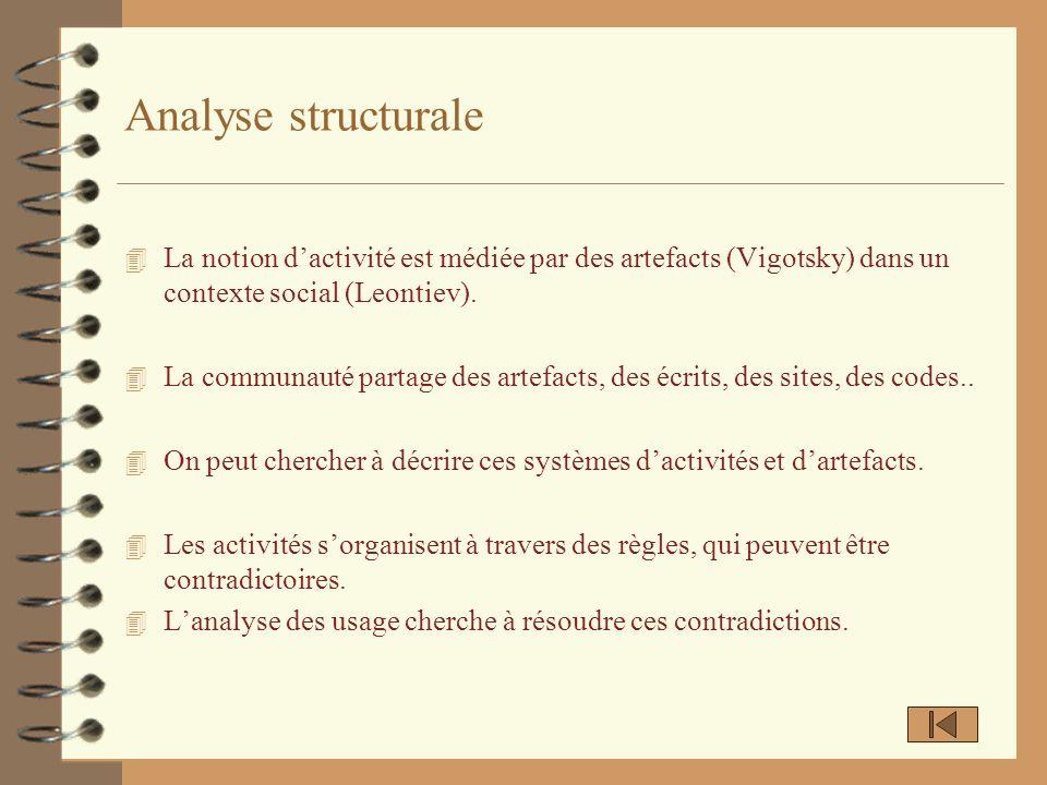 Analyse structurale 4 La notion dactivité est médiée par des artefacts (Vigotsky) dans un contexte social (Leontiev). 4 La communauté partage des arte