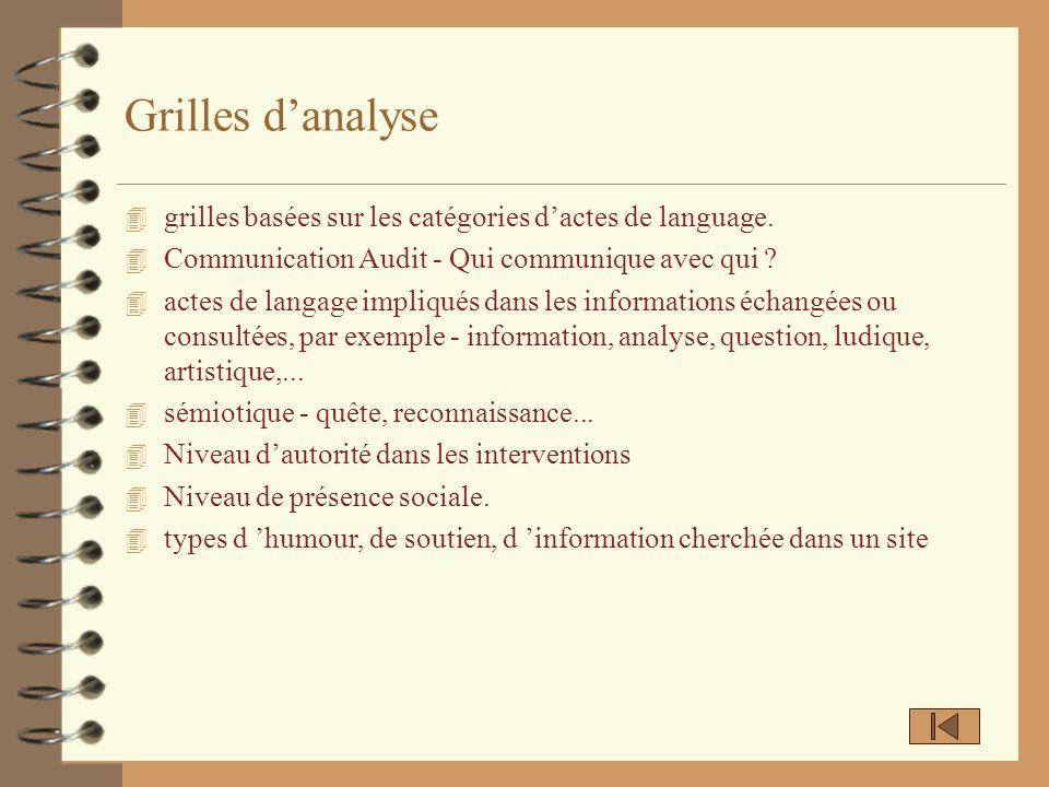 Grilles danalyse 4 grilles basées sur les catégories dactes de language. 4 Communication Audit - Qui communique avec qui ? 4 actes de langage impliqué