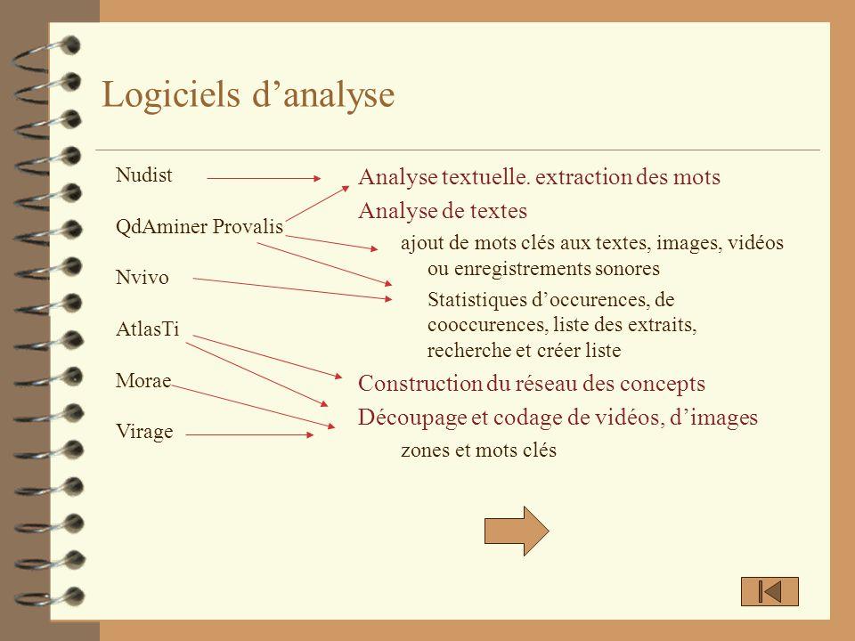 Logiciels danalyse Analyse textuelle. extraction des mots Analyse de textes ajout de mots clés aux textes, images, vidéos ou enregistrements sonores S