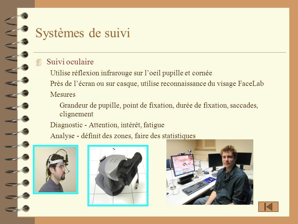 Systèmes de suivi 4 Suivi oculaire Utilise réflexion infrarouge sur loeil pupille et cornée Près de lécran ou sur casque, utilise reconnaissance du vi