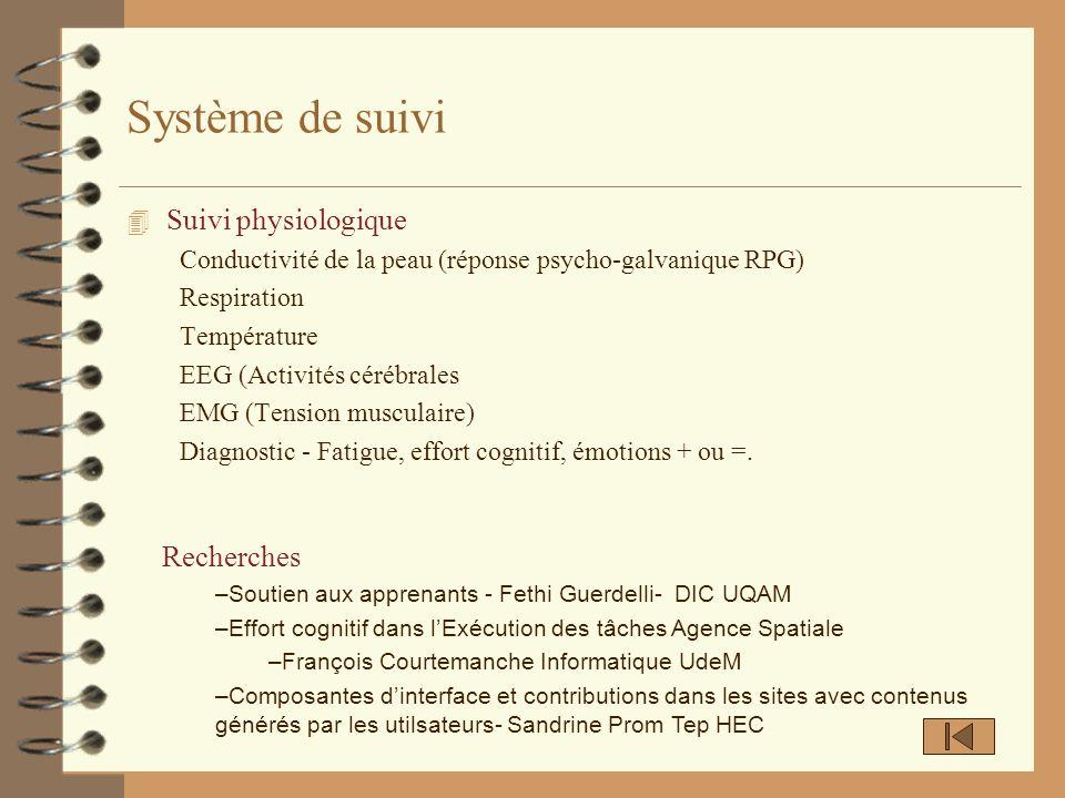 Système de suivi 4 Suivi physiologique Conductivité de la peau (réponse psycho-galvanique RPG) Respiration Température EEG (Activités cérébrales EMG (