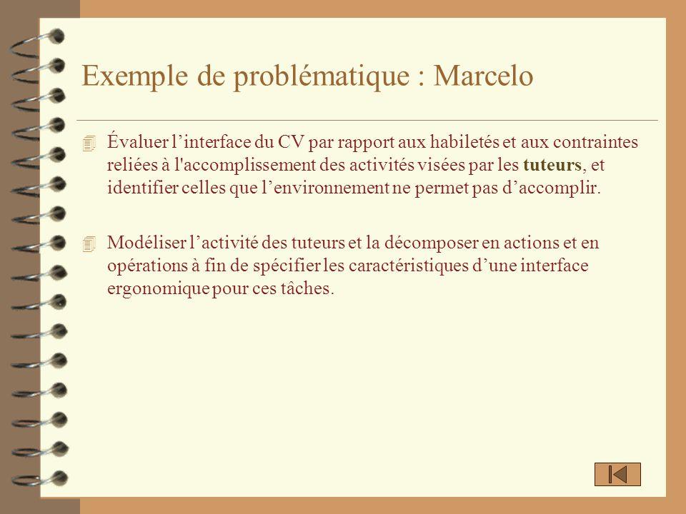 Exemple de problématique : Marcelo 4 Évaluer linterface du CV par rapport aux habiletés et aux contraintes reliées à l'accomplissement des activités v