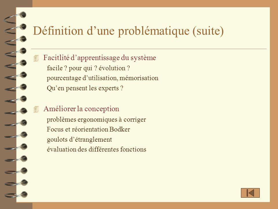 Définition dune problématique (suite) 4 Facitlité dapprentissage du système facile ? pour qui ? évolution ? pourcentage dutilisation, mémorisation Que