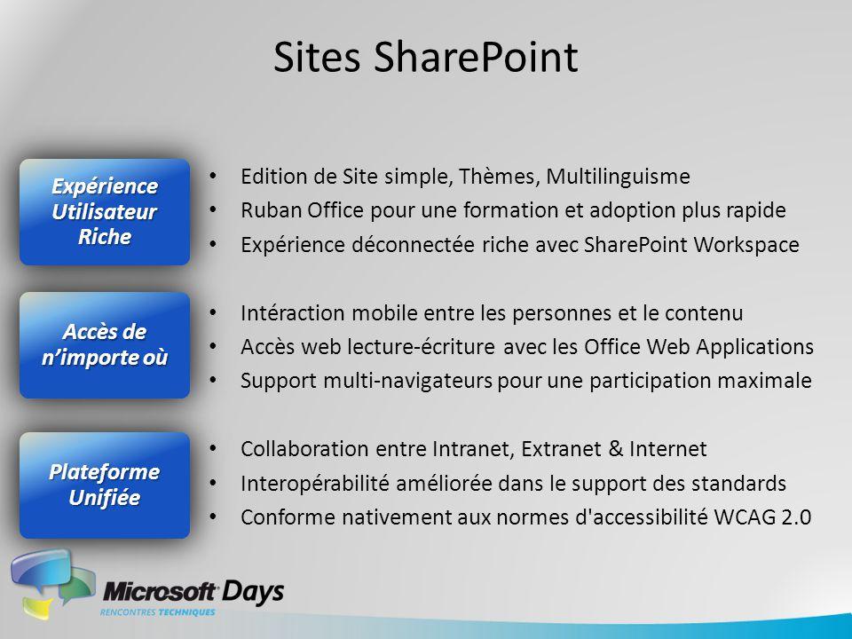 Sites SharePoint Edition de Site simple, Thèmes, Multilinguisme Ruban Office pour une formation et adoption plus rapide Expérience déconnectée riche a
