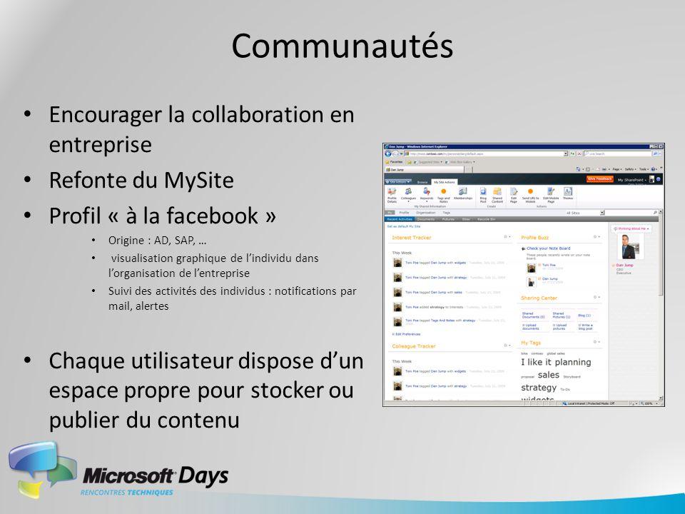 Communautés Encourager la collaboration en entreprise Refonte du MySite Profil « à la facebook » Origine : AD, SAP, … visualisation graphique de lindi