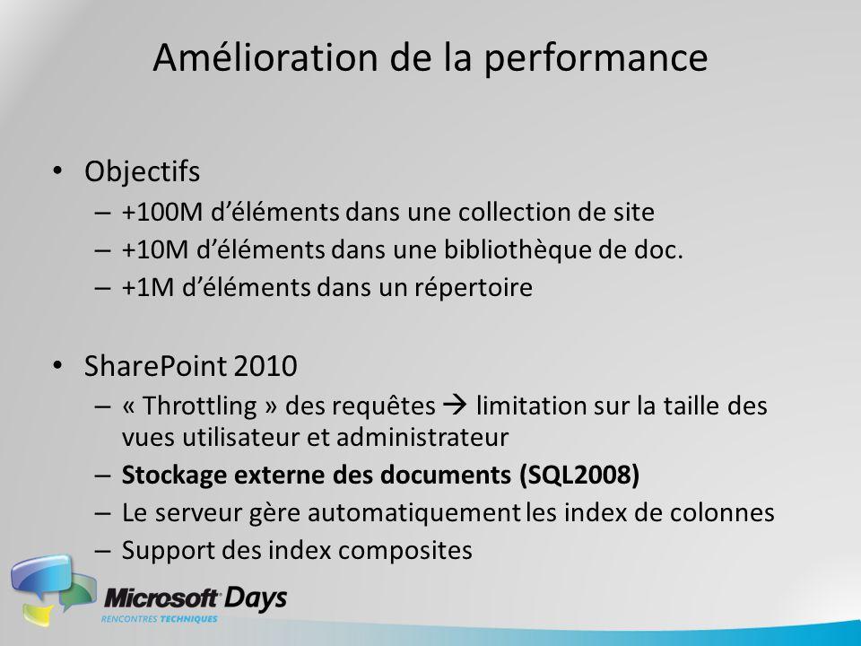Amélioration de la performance Objectifs – +100M déléments dans une collection de site – +10M déléments dans une bibliothèque de doc. – +1M déléments