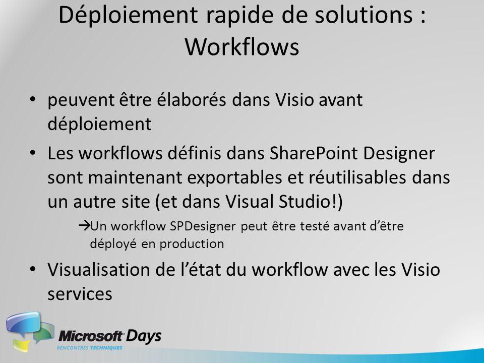 Déploiement rapide de solutions : Workflows peuvent être élaborés dans Visio avant déploiement Les workflows définis dans SharePoint Designer sont mai
