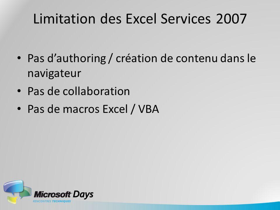 Limitation des Excel Services 2007 Pas dauthoring / création de contenu dans le navigateur Pas de collaboration Pas de macros Excel / VBA
