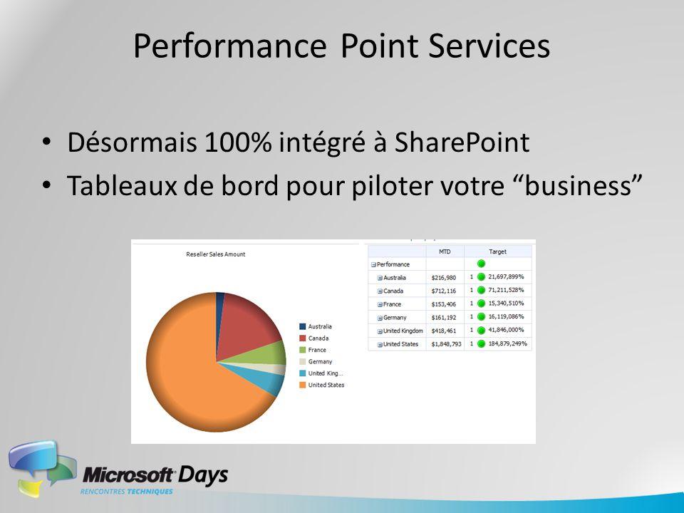 Performance Point Services Désormais 100% intégré à SharePoint Tableaux de bord pour piloter votre business