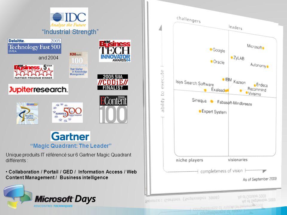 Magic Quadrant: The Leader and 2004 Unique produits IT référencé sur 6 Gartner Magic Quadrant différents : Collaboration / Portail / GED / Information