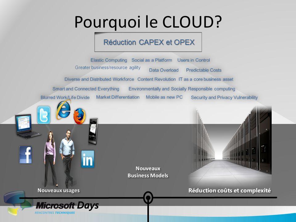 Réduction CAPEX et OPEX Pourquoi le CLOUD? Greater business/resource agility