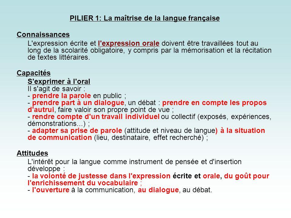 PILIER 1: La maîtrise de la langue française Connaissances L'expression écrite et l'expression orale doivent être travaillées tout au long de la scola