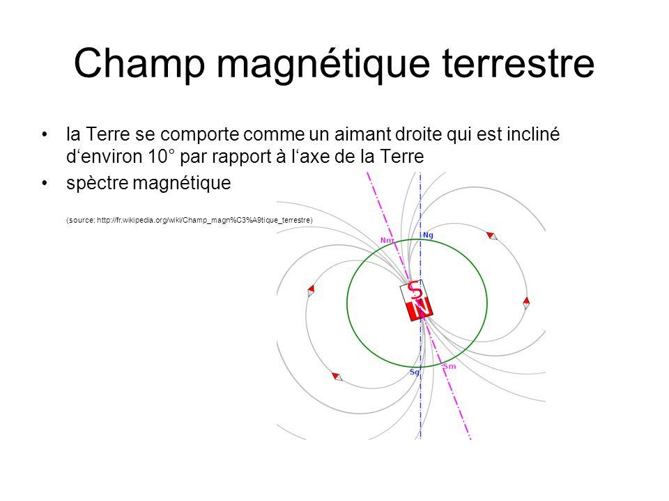 Couplage électromécanique moteur x générateur la même composition: stator, rotor on fait tourner par le rotor => une tension apparaît aux bornes du stator => générateur un courant traverse le rotor => il tourne => moteur conversion de lénergie mécanique en énergie électrique et réciproquement haut-parleur x microphone la même composition: aimant, bobine un courant traverse la bobine => elle vibre => production du son => haut- parleur une onde sonore arrive sur la membrane (bobine) => la bobine vibre => une tension apparaît à ses bornes (induction électromagnétique) => microphone conversion de lénergie mécanique (onde sonore) en énergie électrique et réciproquement